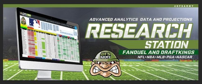 10 tips to win your Season Long Fantasy Football League - DFS Army